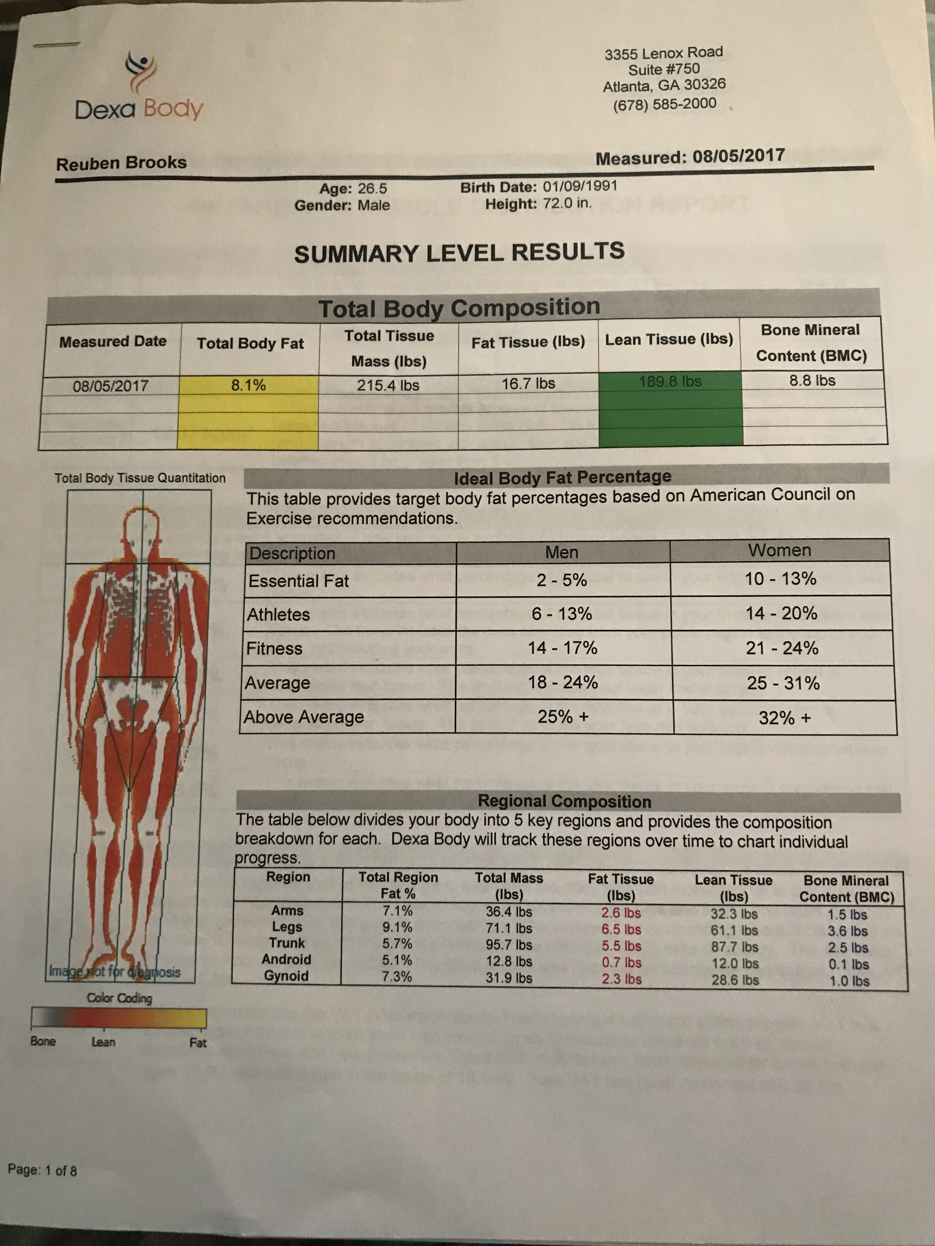 body fat percentage pictures body fat calculator approve my macros
